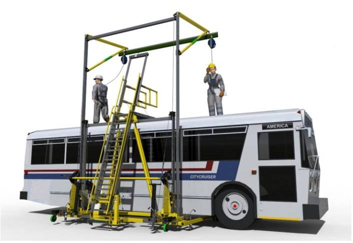 Portable Overhead Rail Fall Safety Systems for Transportation Industy