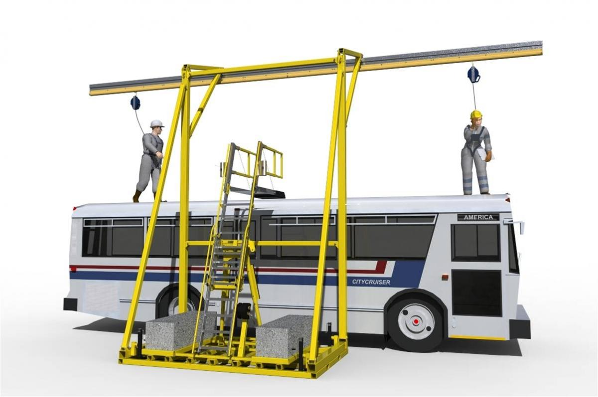 Portable Custom Fall Safety Systems for Transportation/Municiple applications